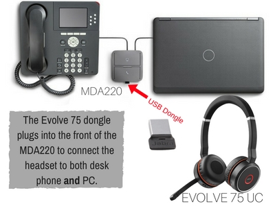 Anc Headset Compatibility With Desk Phones Avcomm Solutions Inc